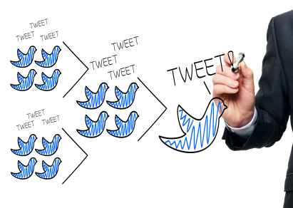Social Media - Twitter for Business Networking