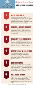 grow your web design business